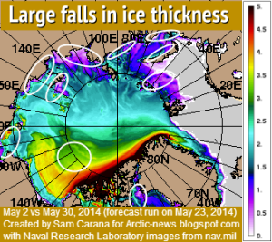 large falls in ice thickness