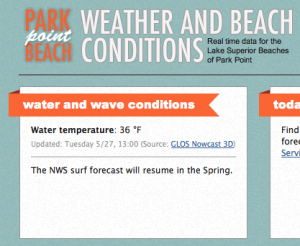 weather and beach conditions