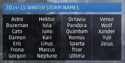 2014-2015-winter-storm-names