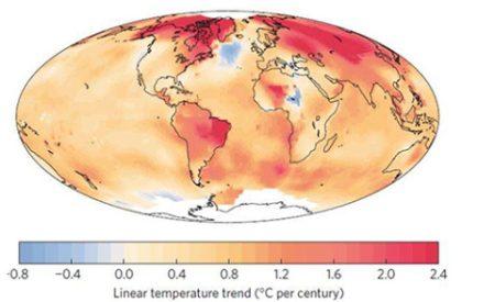 amoc-temperature-trend