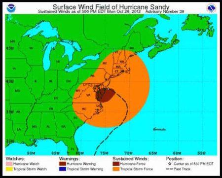 Sandy 90 turn
