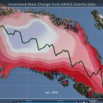 greenland-mass-change