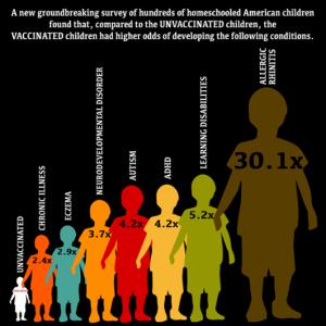 VaxVsUnvaxed Survey Graphic-Updated
